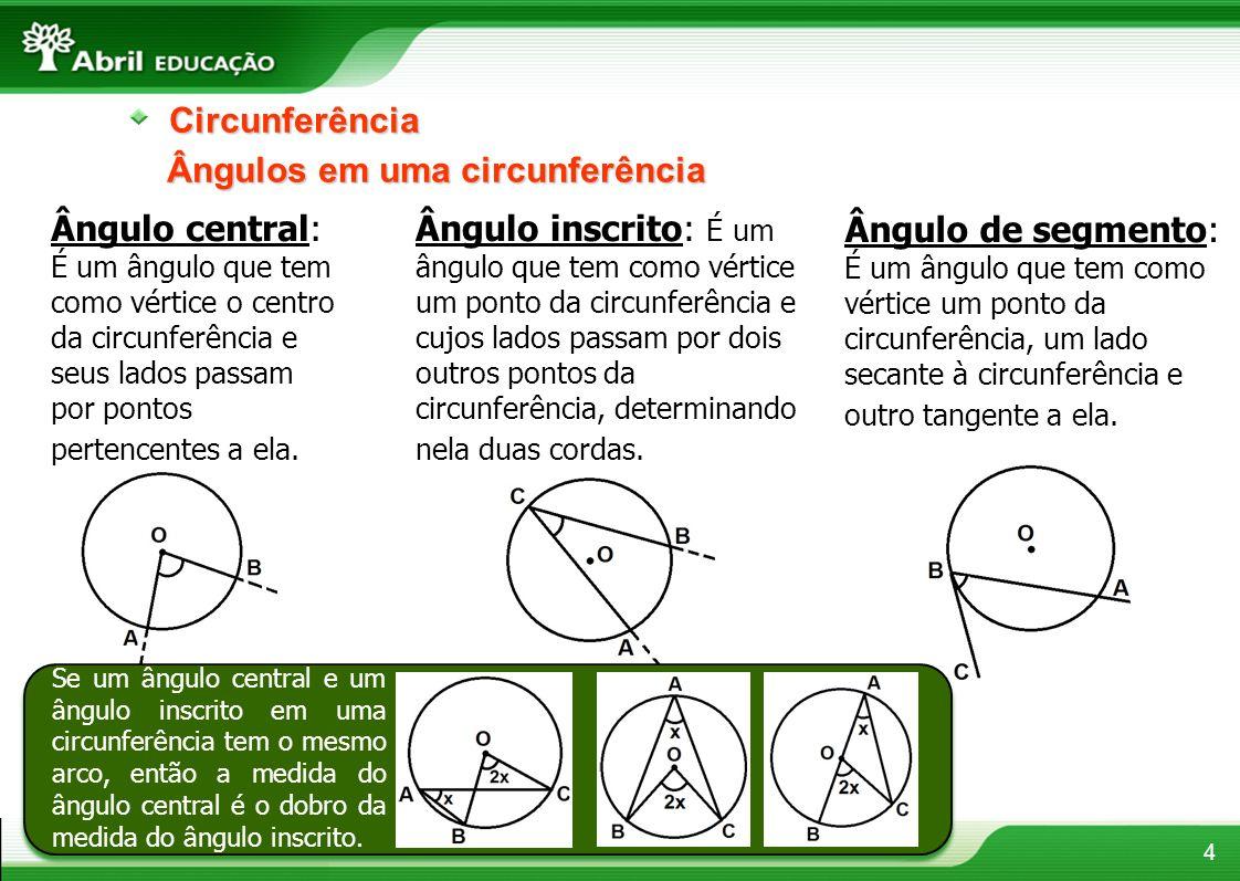 Ângulos em uma circunferência