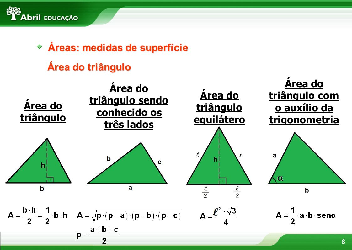 Áreas: medidas de superfície
