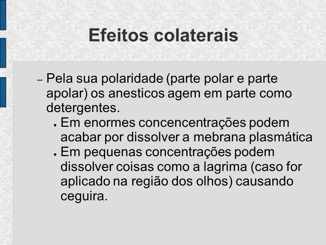 Efeitos colaterais Pela sua polaridade (parte polar e parte apolar) os anesticos agem em parte como detergentes.
