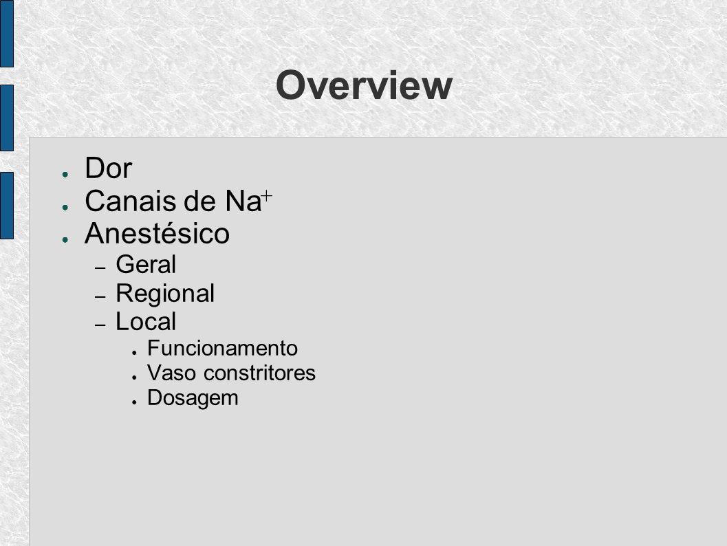 Overview Dor Canais de Na Anestésico Geral Regional Local +
