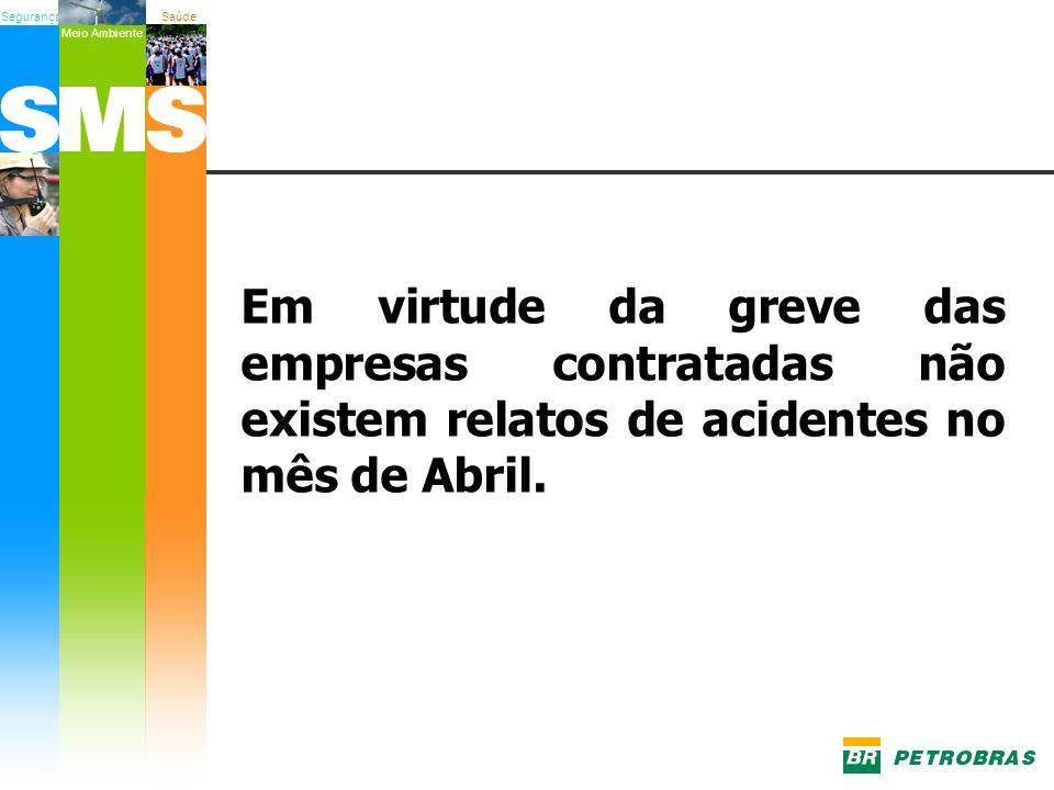 Em virtude da greve das empresas contratadas não existem relatos de acidentes no mês de Abril.