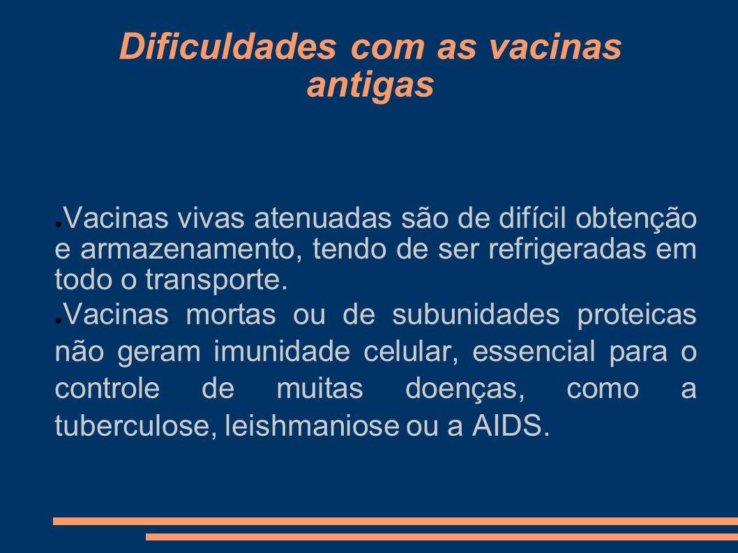Dificuldades com as vacinas antigas