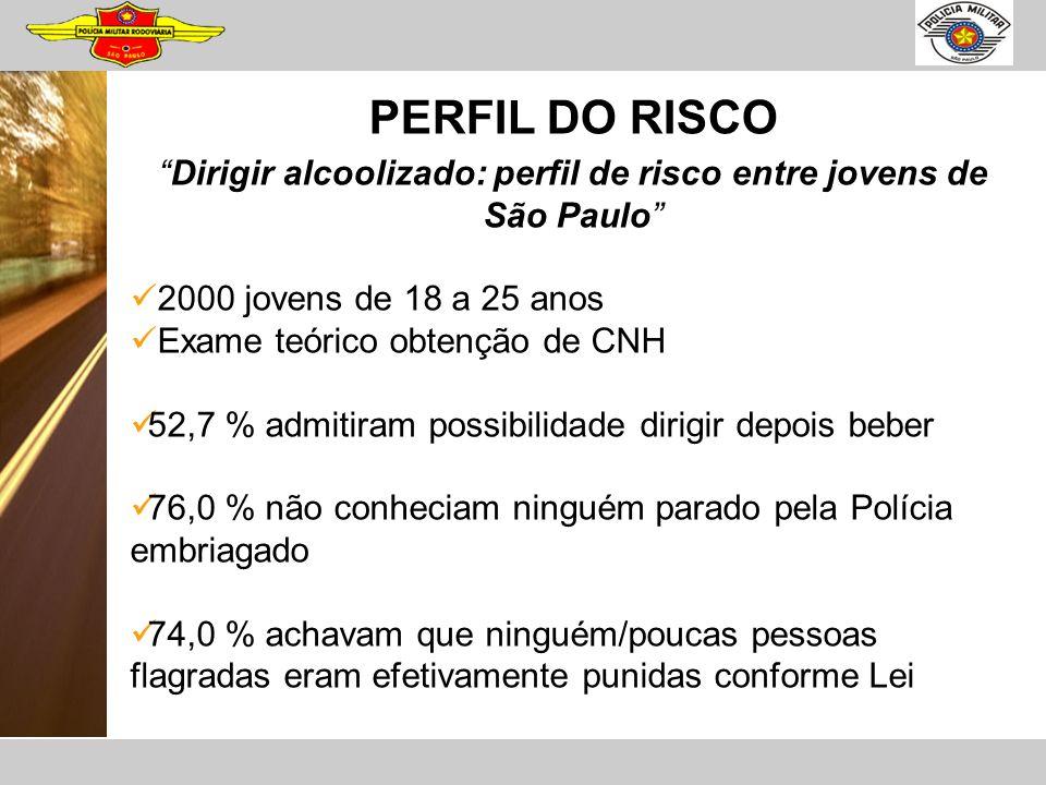 Dirigir alcoolizado: perfil de risco entre jovens de São Paulo