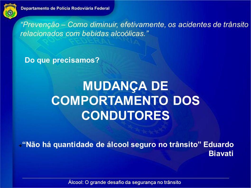 MUDANÇA DE COMPORTAMENTO DOS CONDUTORES