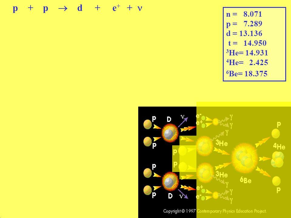 p + p  d + e+ +  n = 8.071. p = 7.289. d = 13.136. t = 14.950.
