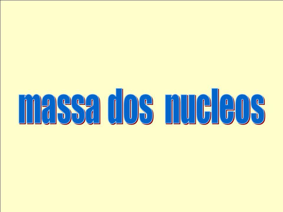 massa dos nucleos