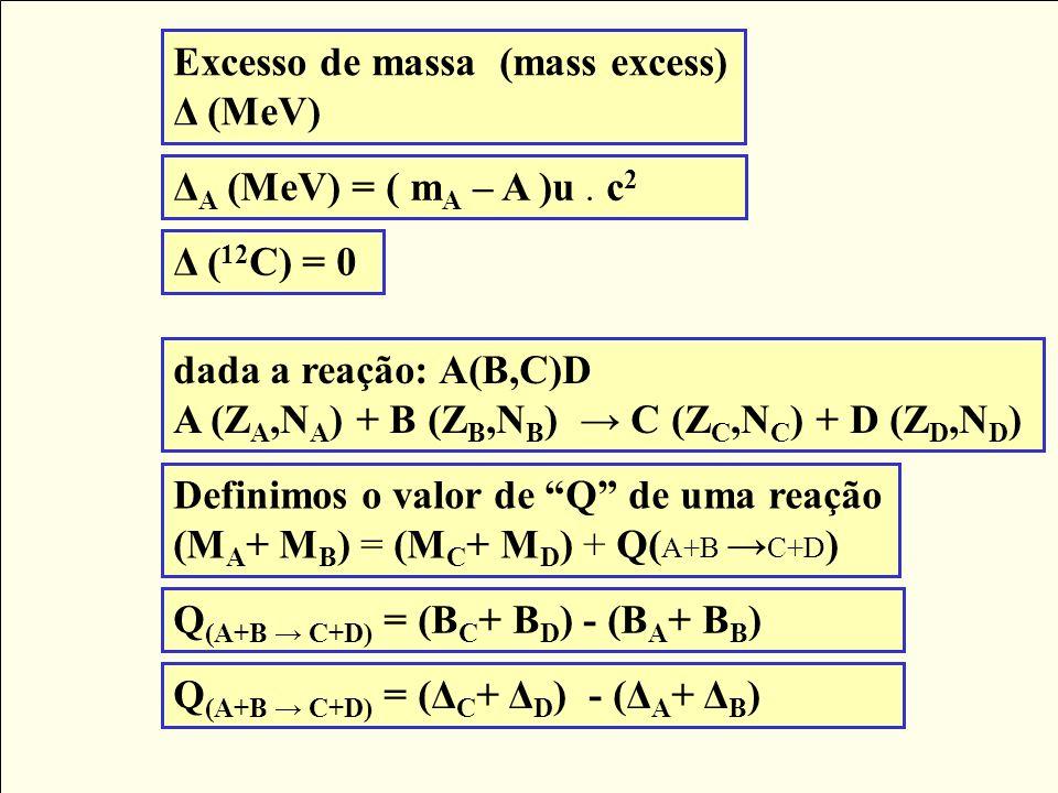 Excesso de massa (mass excess)
