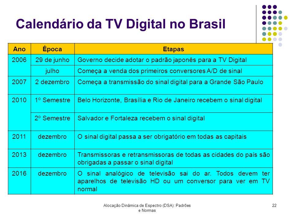 Calendário da TV Digital no Brasil
