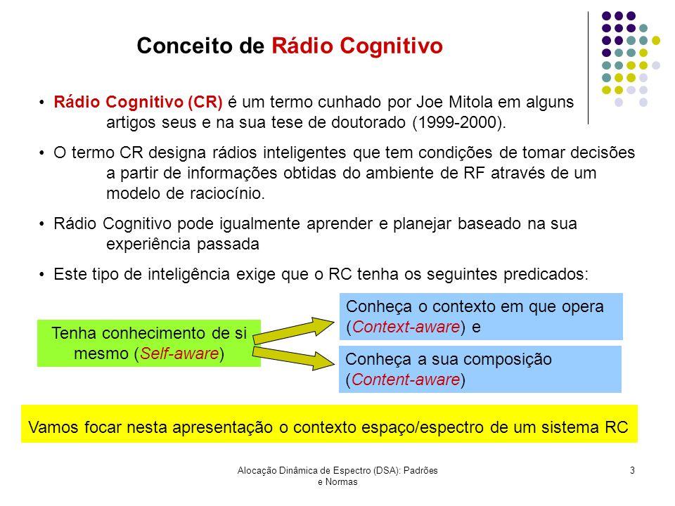 Conceito de Rádio Cognitivo