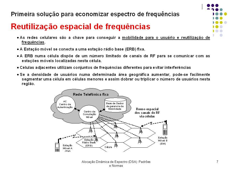 Alocação Dinâmica de Espectro (DSA): Padrões e Normas