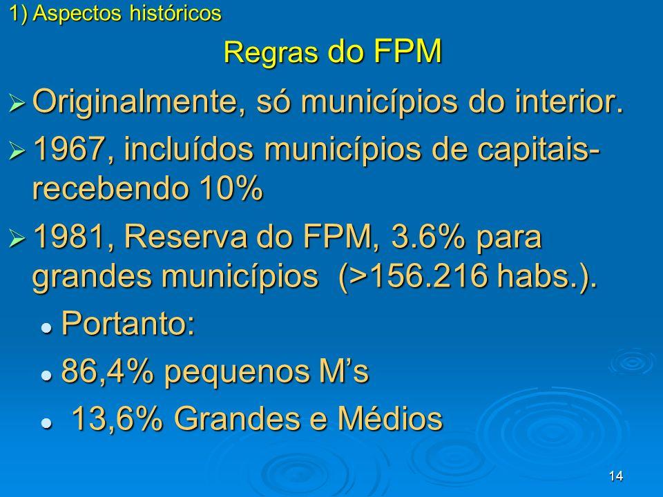 Originalmente, só municípios do interior.