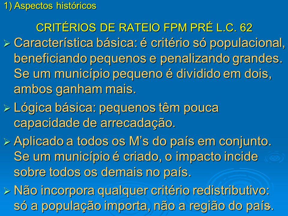 CRITÉRIOS DE RATEIO FPM PRÉ L.C. 62