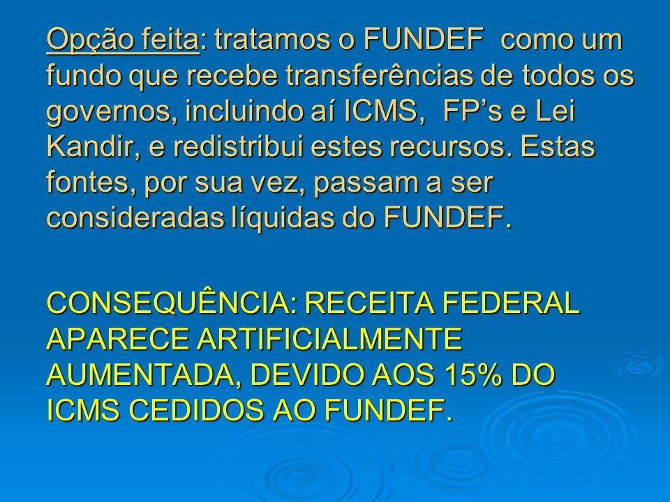 Opção feita: tratamos o FUNDEF como um fundo que recebe transferências de todos os governos, incluindo aí ICMS, FP's e Lei Kandir, e redistribui estes recursos. Estas fontes, por sua vez, passam a ser consideradas líquidas do FUNDEF.