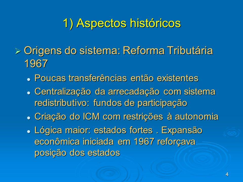 1) Aspectos históricos Origens do sistema: Reforma Tributária 1967