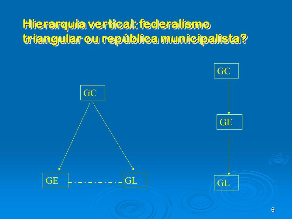 Hierarquia vertical: federalismo triangular ou república municipalista