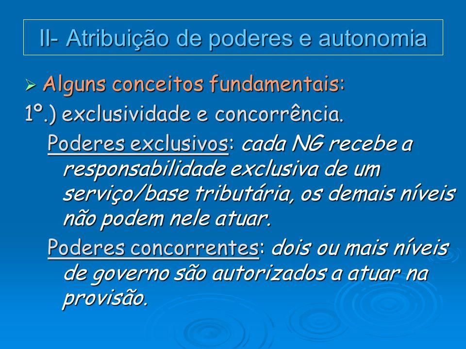II- Atribuição de poderes e autonomia