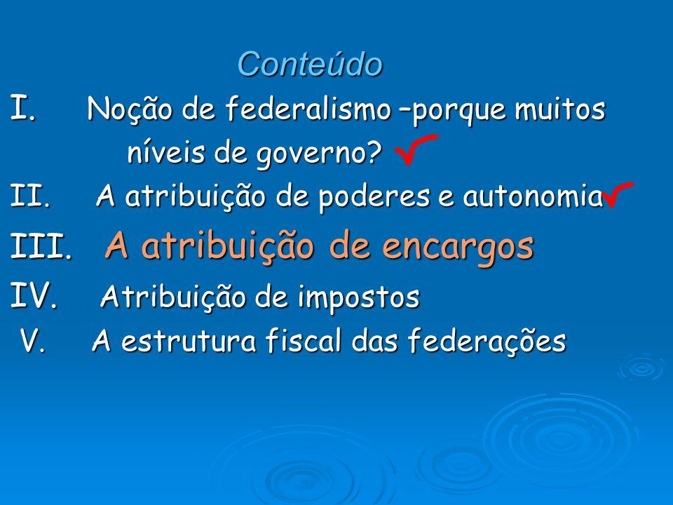 I. Noção de federalismo –porque muitos