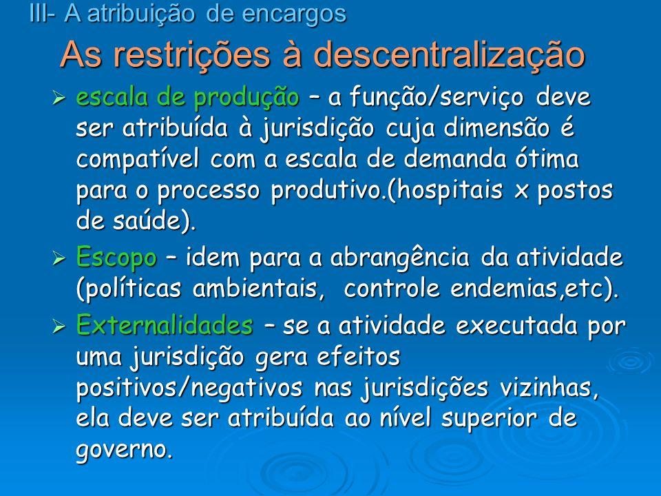 As restrições à descentralização