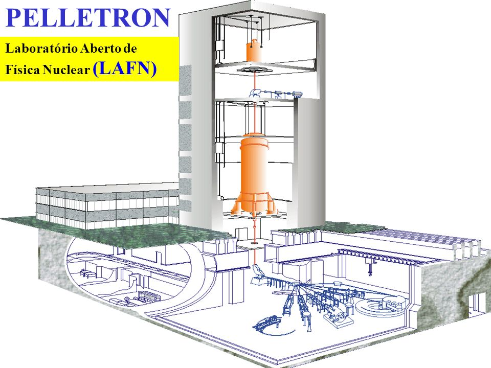 PELLETRON Laboratório Aberto de Física Nuclear (LAFN)