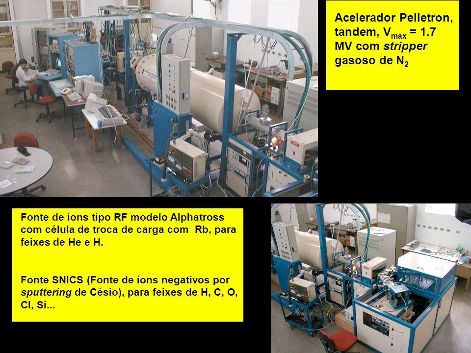 Acelerador Pelletron, tandem, Vmax = 1.7 MV com stripper gasoso de N2