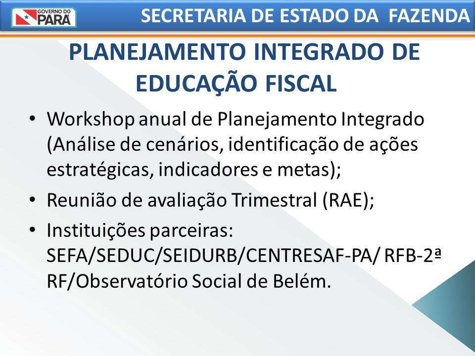 PLANEJAMENTO INTEGRADO DE EDUCAÇÃO FISCAL