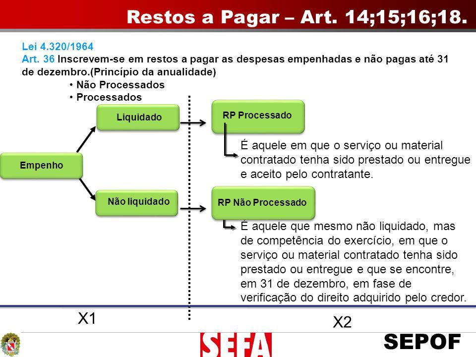 Restos a Pagar – Art. 14;15;16;18. X1 X2