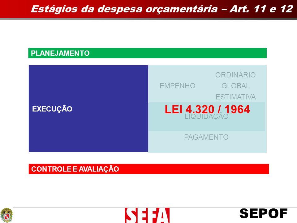 Estágios da despesa orçamentária – Art. 11 e 12