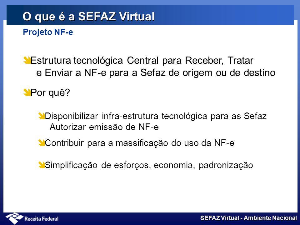 O que é a SEFAZ Virtual Projeto NF-e. Estrutura tecnológica Central para Receber, Tratar e Enviar a NF-e para a Sefaz de origem ou de destino.