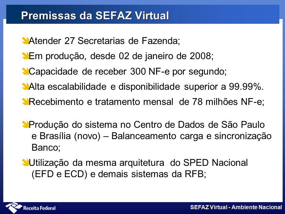 Premissas da SEFAZ Virtual
