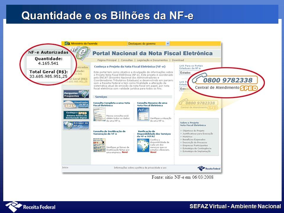 Quantidade e os Bilhões da NF-e