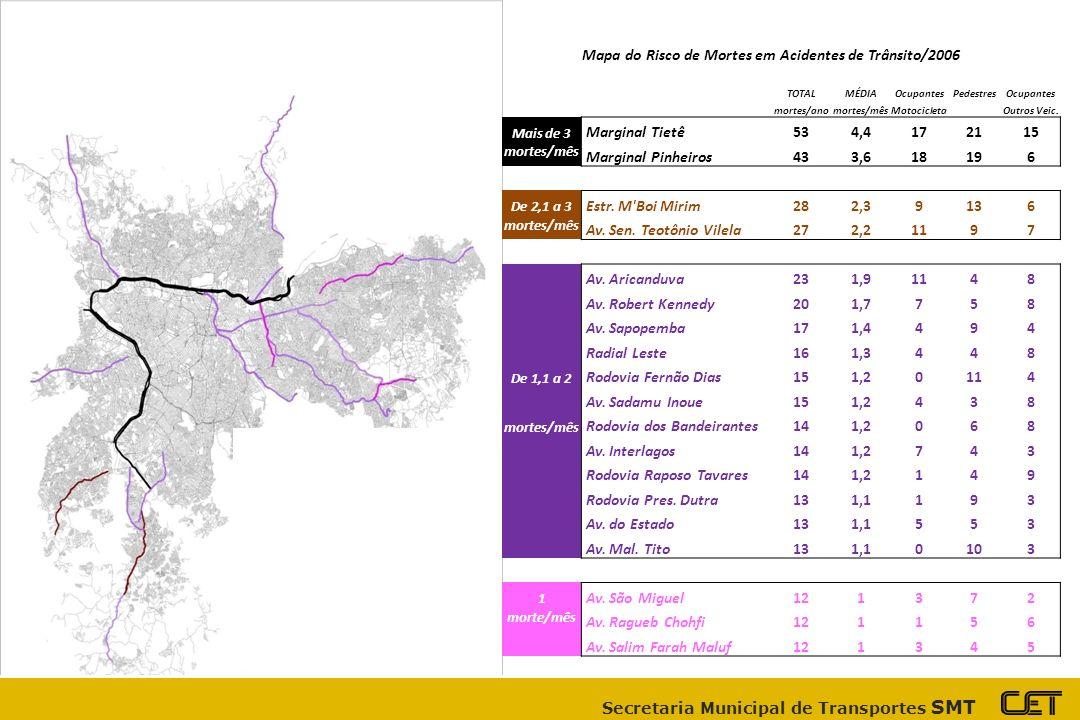 Mapa do Risco de Mortes em Acidentes de Trânsito/2006