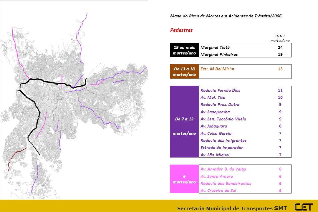 Pedestres Mapa do Risco de Mortes em Acidentes de Trânsito/2006