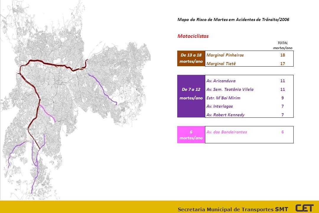 Motociclistas Mapa do Risco de Mortes em Acidentes de Trânsito/2006