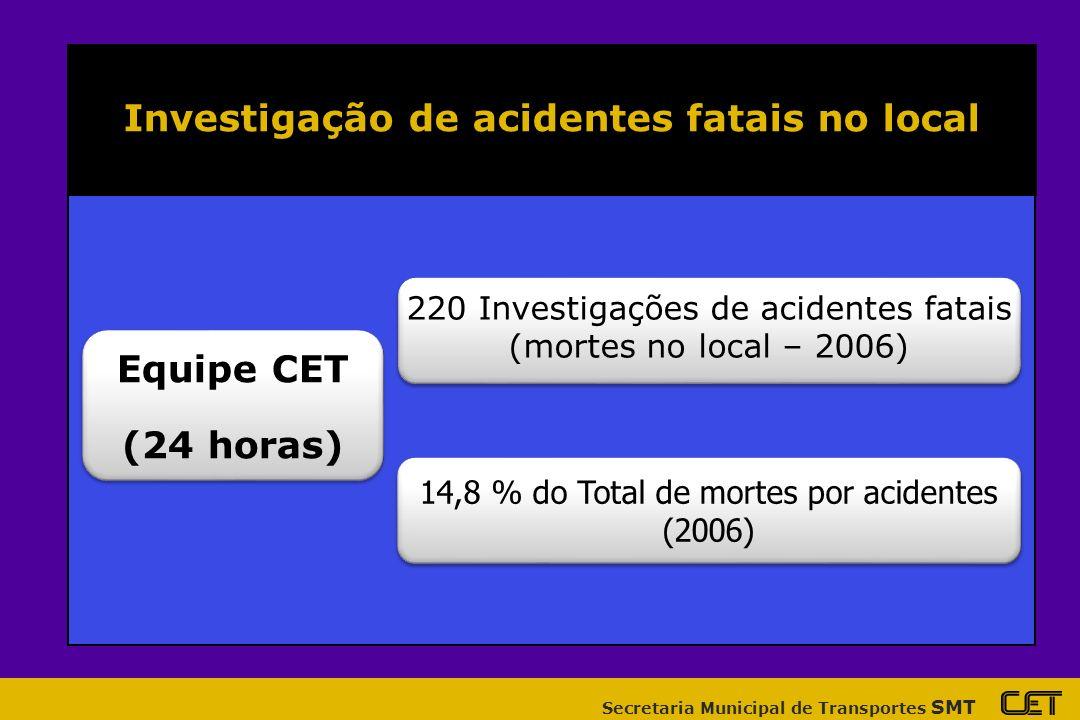 Investigação de acidentes fatais no local