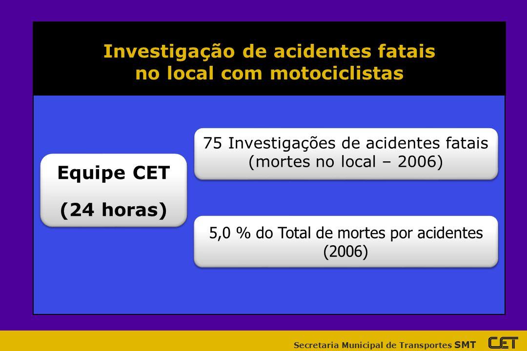 Investigação de acidentes fatais no local com motociclistas
