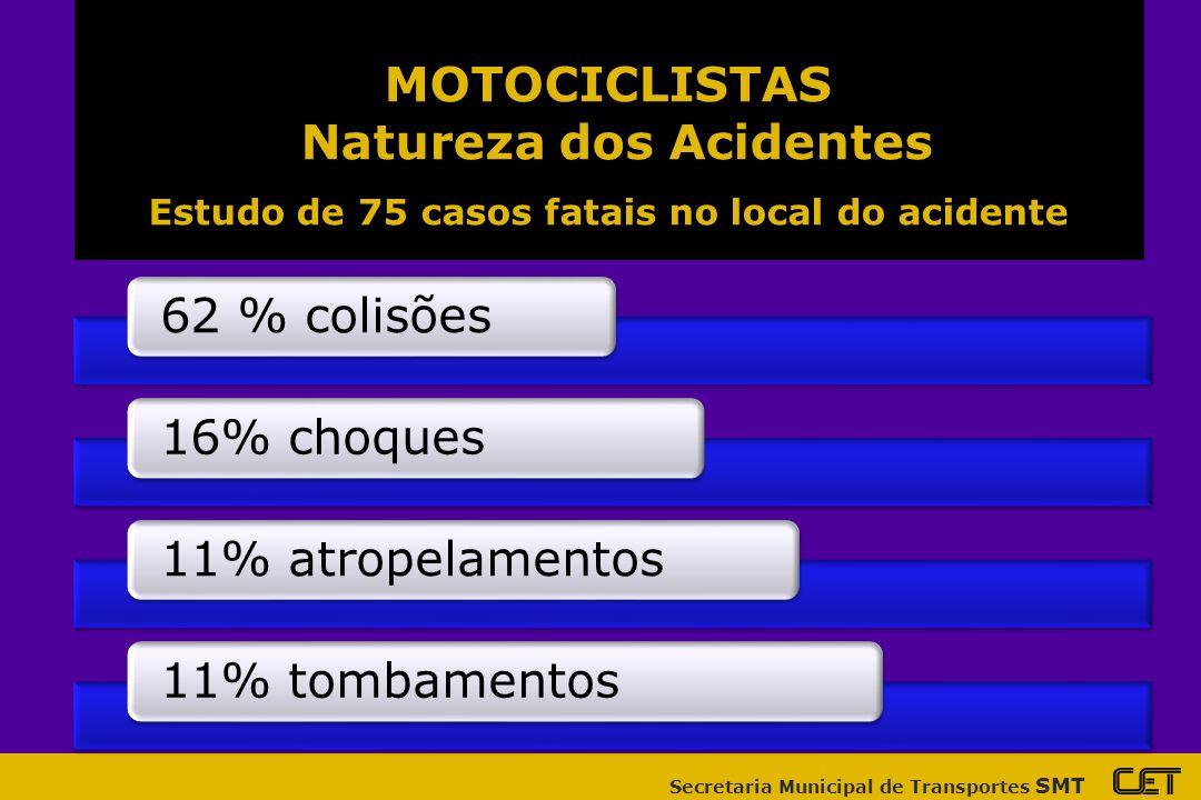 Natureza dos Acidentes Estudo de 75 casos fatais no local do acidente