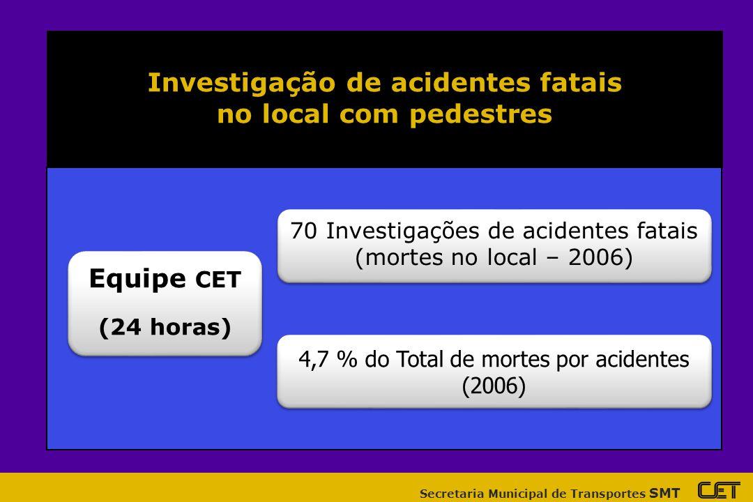 Investigação de acidentes fatais