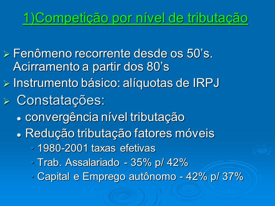 1)Competição por nível de tributação