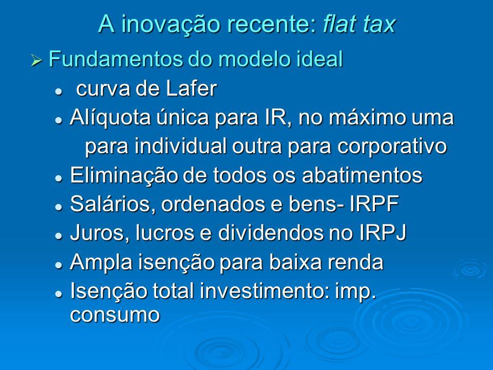A inovação recente: flat tax