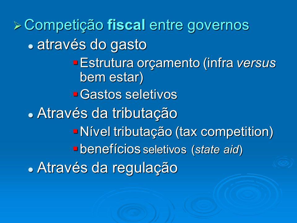 Competição fiscal entre governos através do gasto