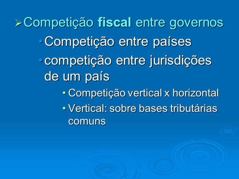 Competição fiscal entre governos Competição entre países