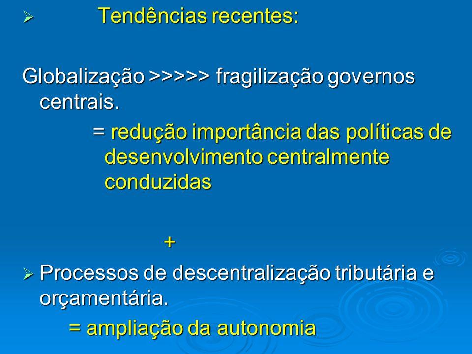 Tendências recentes: Globalização >>>>> fragilização governos centrais.
