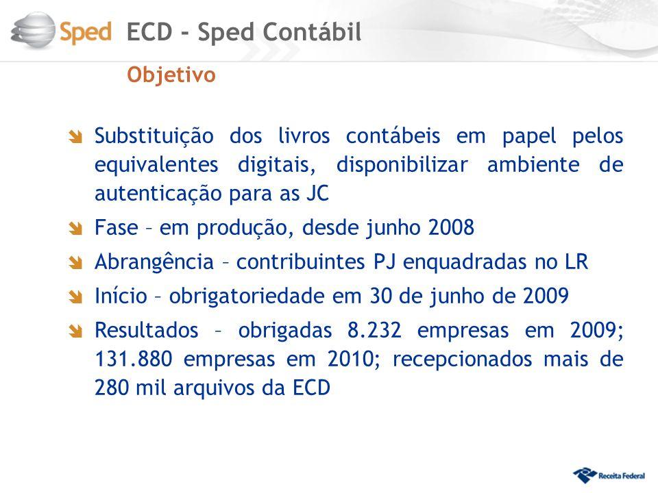 ECD - Sped Contábil Objetivo