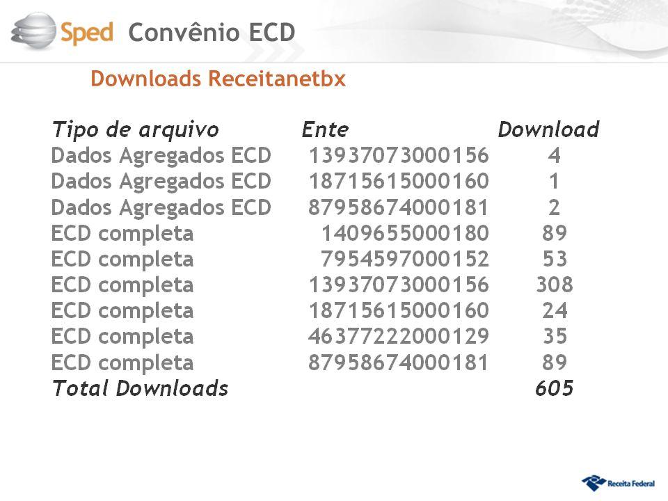 Convênio ECD Downloads Receitanetbx 13