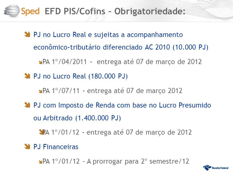 EFD PIS/Cofins – Obrigatoriedade: