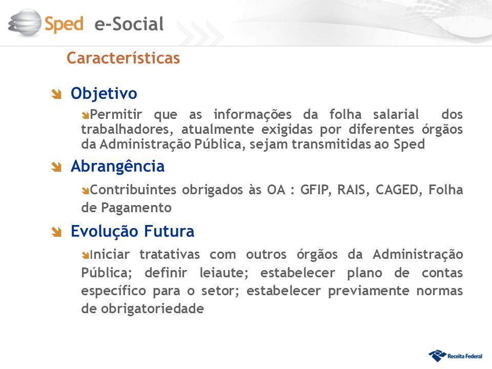 e-Social Características Objetivo Abrangência Evolução Futura