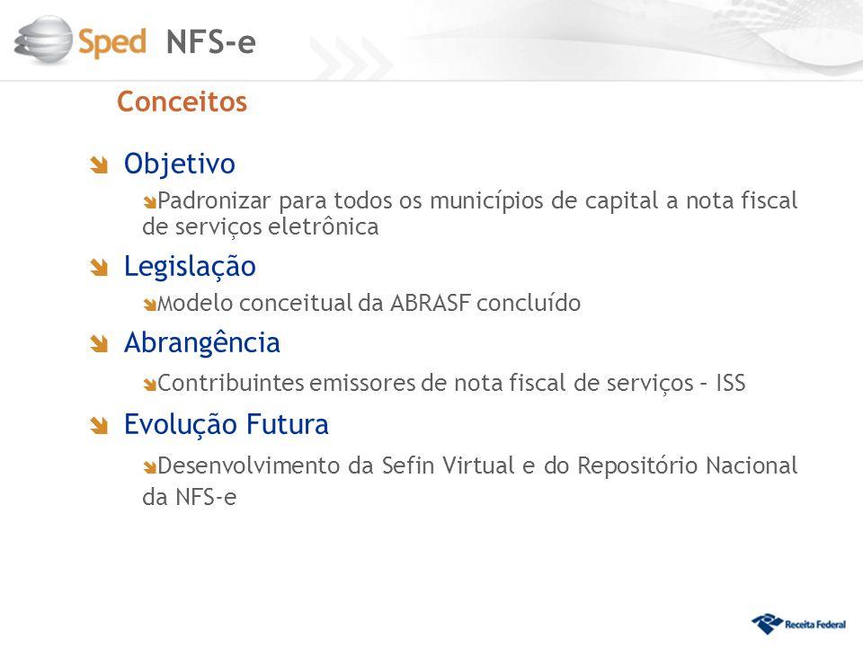 NFS-e Conceitos Objetivo Legislação Abrangência Evolução Futura