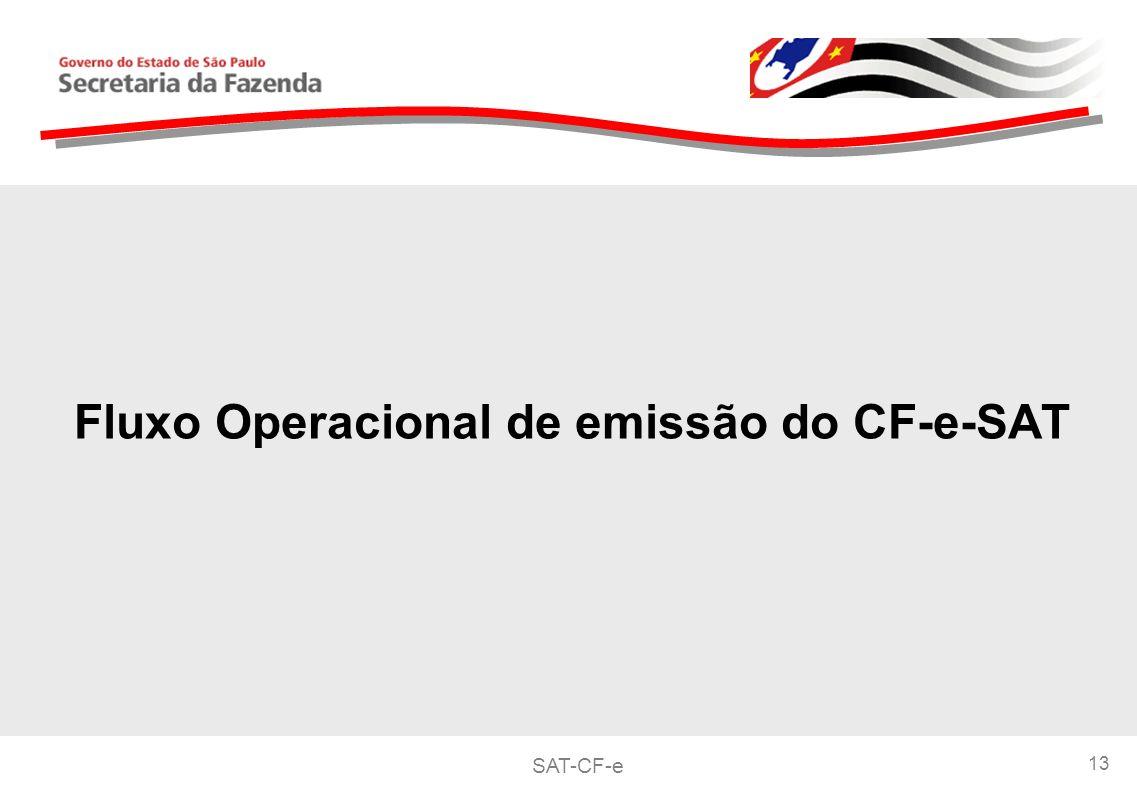 Fluxo Operacional de emissão do CF-e-SAT