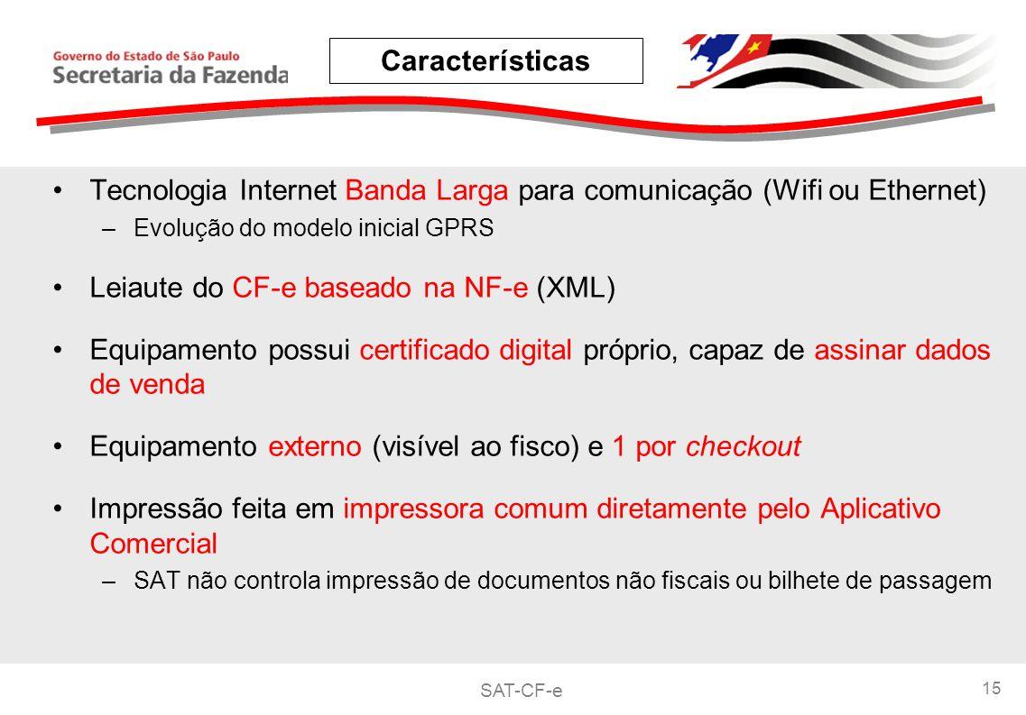 Tecnologia Internet Banda Larga para comunicação (Wifi ou Ethernet)