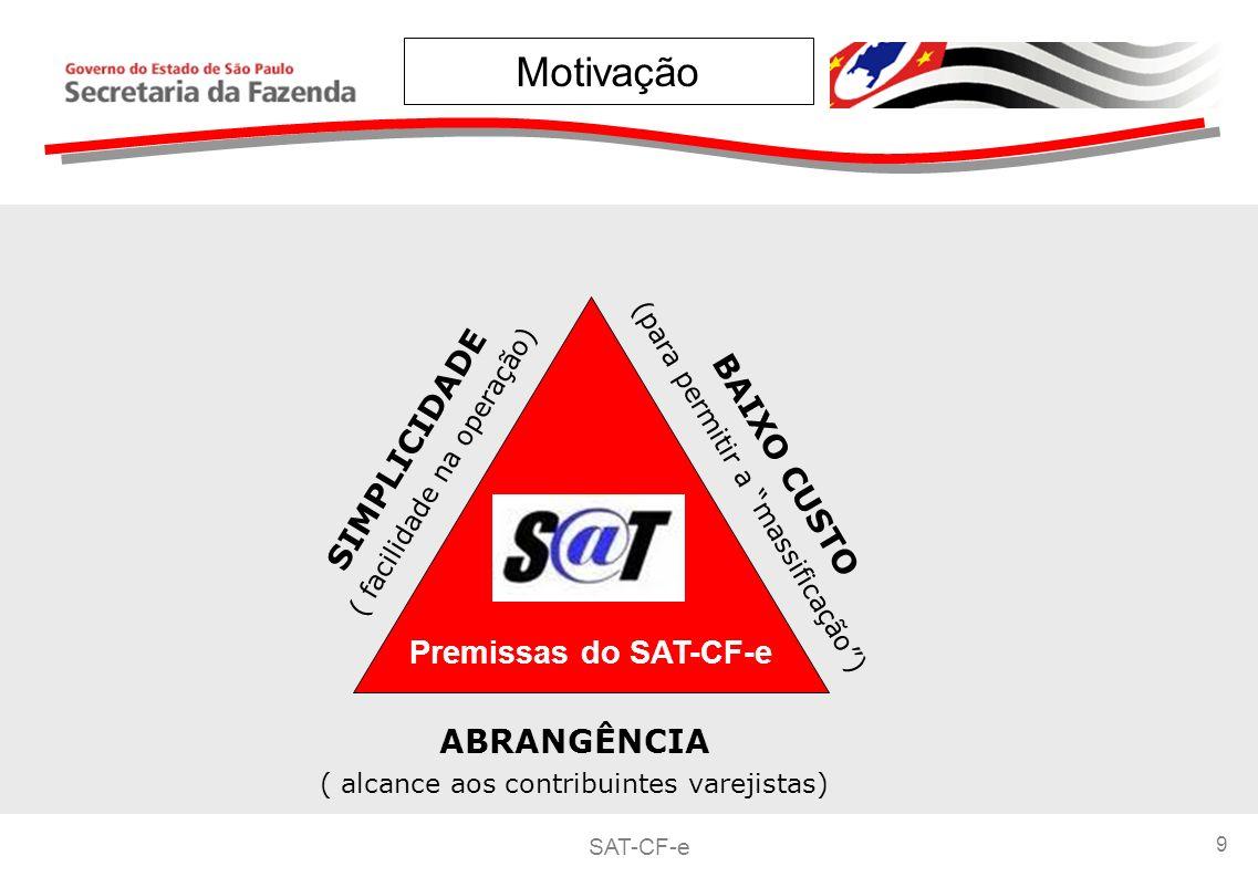 Motivação SIMPLICIDADE BAIXO CUSTO Premissas do SAT-CF-e ABRANGÊNCIA